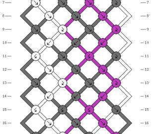 Zigzag bracelet patterns easy