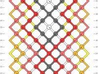 chevron bracelet patterns easy step by step